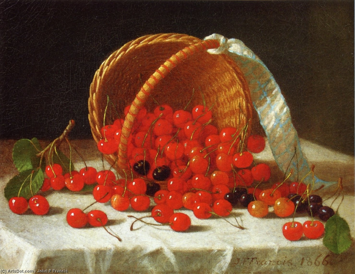 Cherries Spilling from a Basket, 1866 by John F Francis (1905-1990, United States) | ArtsDot.com
