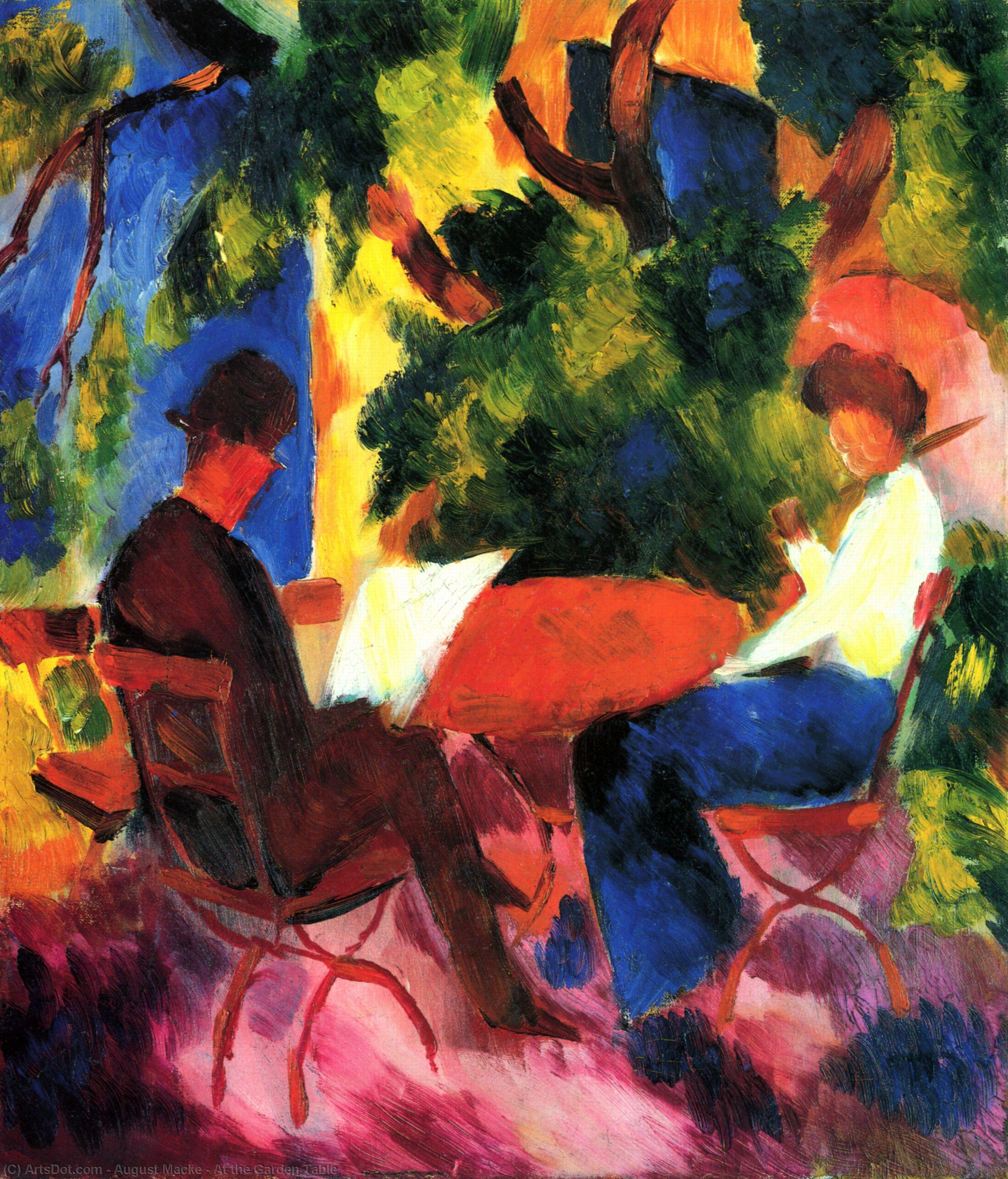 Order Museum Quality Copies | At the Garden Table, 1914 by August Macke (1887-1914, Germany) | ArtsDot.com