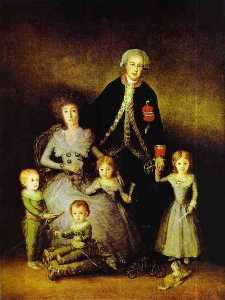 Francisco De Goya - The Family of the Duke of Osuna