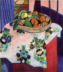 Henri Matisse - Basket with Oranges
