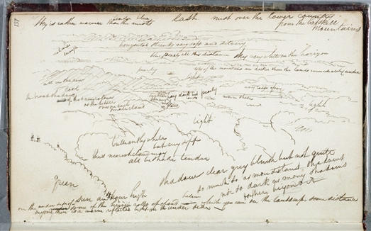 Untitled, landscape study with notations, Engraving by Thomas Cole (1801-1848, United Kingdom)