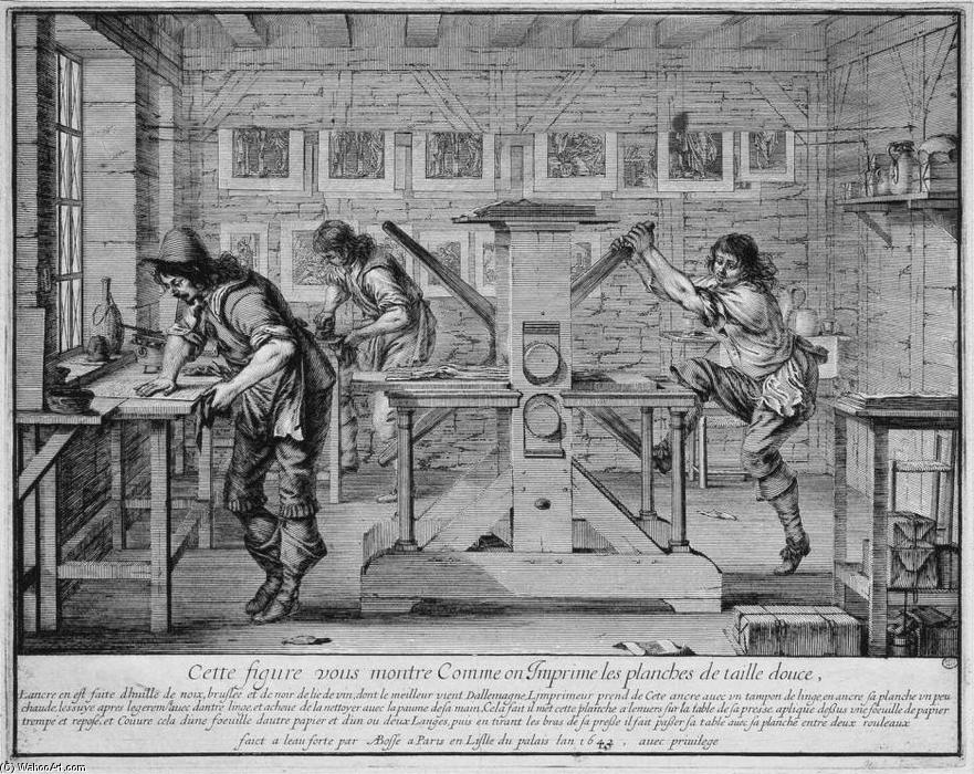A Printer's Workshop, Etching by Abraham Bosse (1604-1676, France)